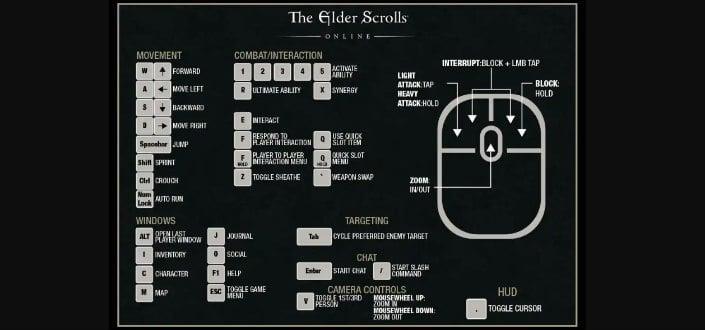 elder scrolls online - step 3